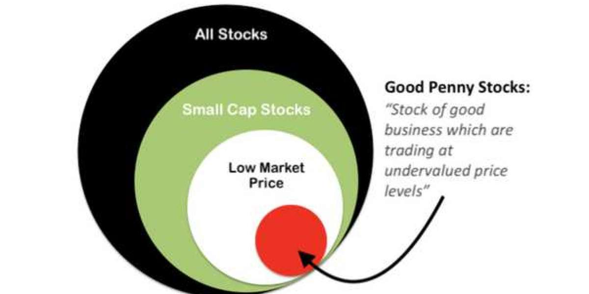 Benefits of Penny Stocks and Trading